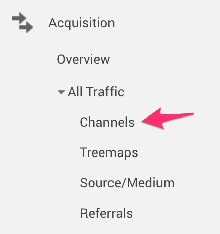 Google Analytics Acquisition Channels Report