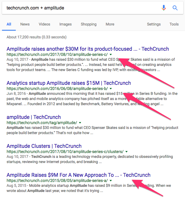 techcrunch com amplitude Google Search