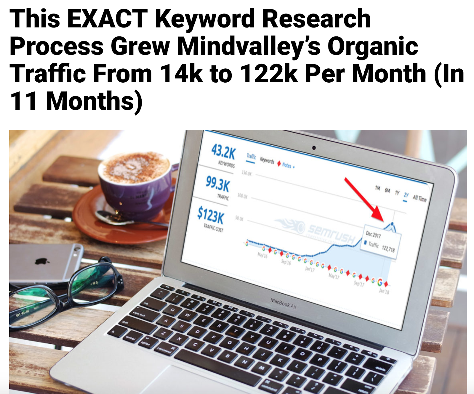This EXACT Keyword Research Process Grew Mindvalley's Organic Traffic from 14k to 122k per month