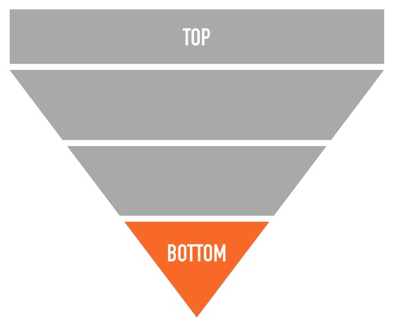 bottom of funnel content strategy