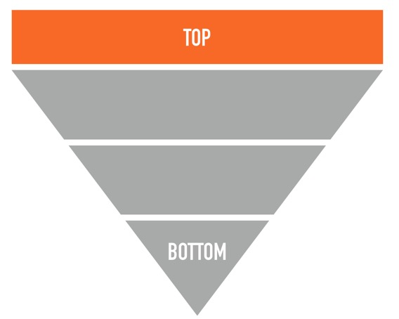 top of funnel content strategy