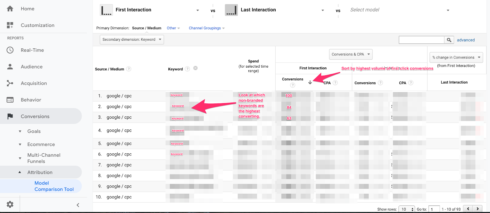 Content Ideation: Google Analytics can give you great insight into what converts.
